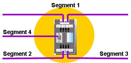 6es79720aa020xa0 / 6es7972-0aa02-0xa0 siemens profibus repeater.