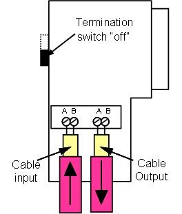 Interrupting Connectors